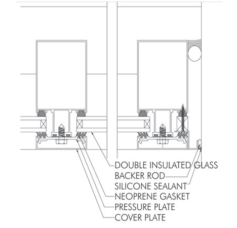 Curtain Wall   Windorz India Private Limited